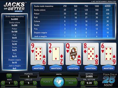 il videopoker di Big Casino